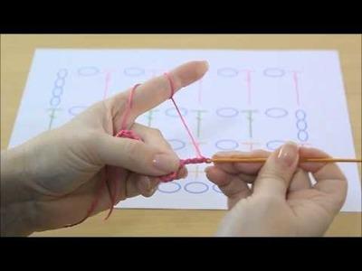 Como ler diagramas de crochê