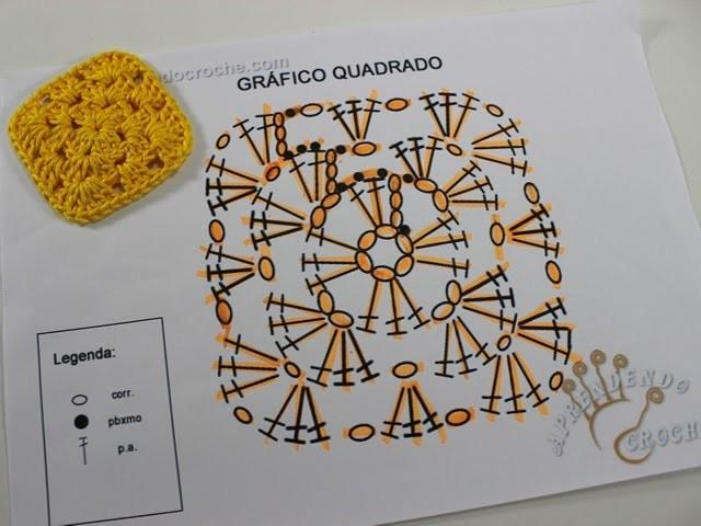 Interpretação Gráfico Crochê Quadrado - Aula 5 - Aprendendo Crochê