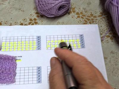 Aula 3 - Leitura de gráficos e exemplos